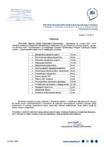 Warmińsko-Mazurski ZDZ Projekt Akademia Rozwoju Kadr
