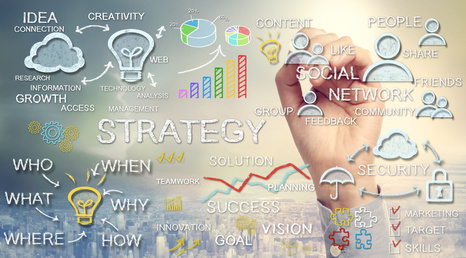 strategia biznesowa szkolenia